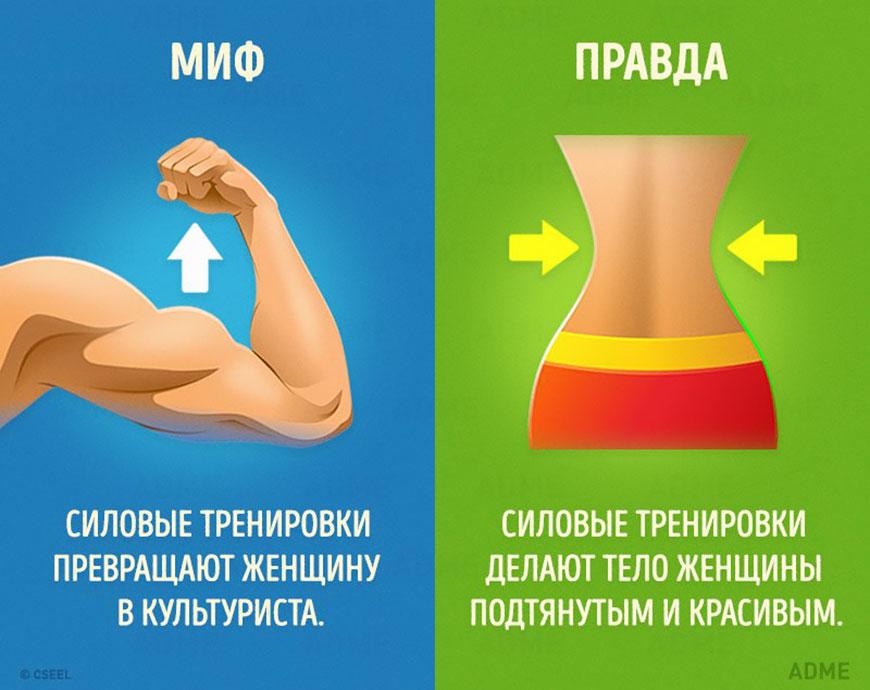 Интересные статьи о похудение